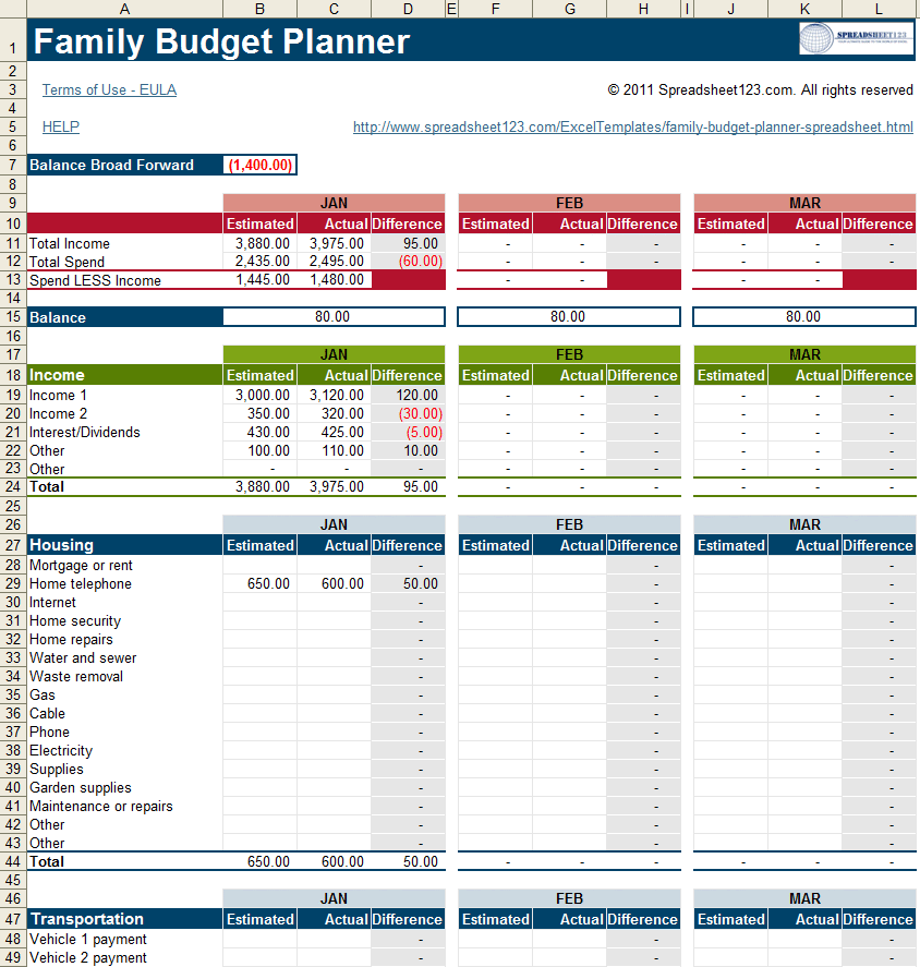 Family budget template household budget all form templates for Household budget categories template