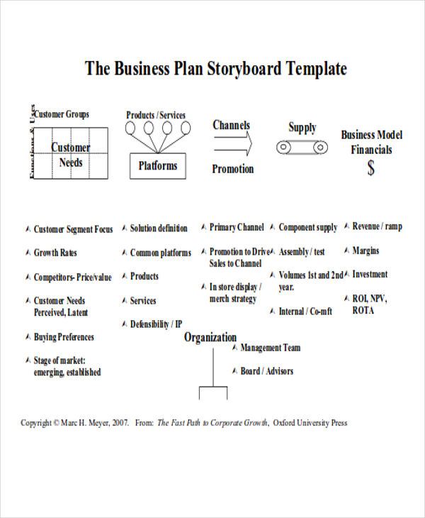 Storyboard-for-Business-Plan