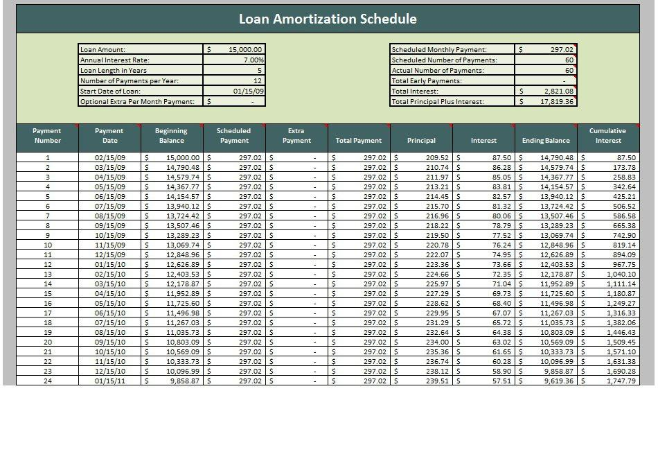 Loan-Amortization-Template-