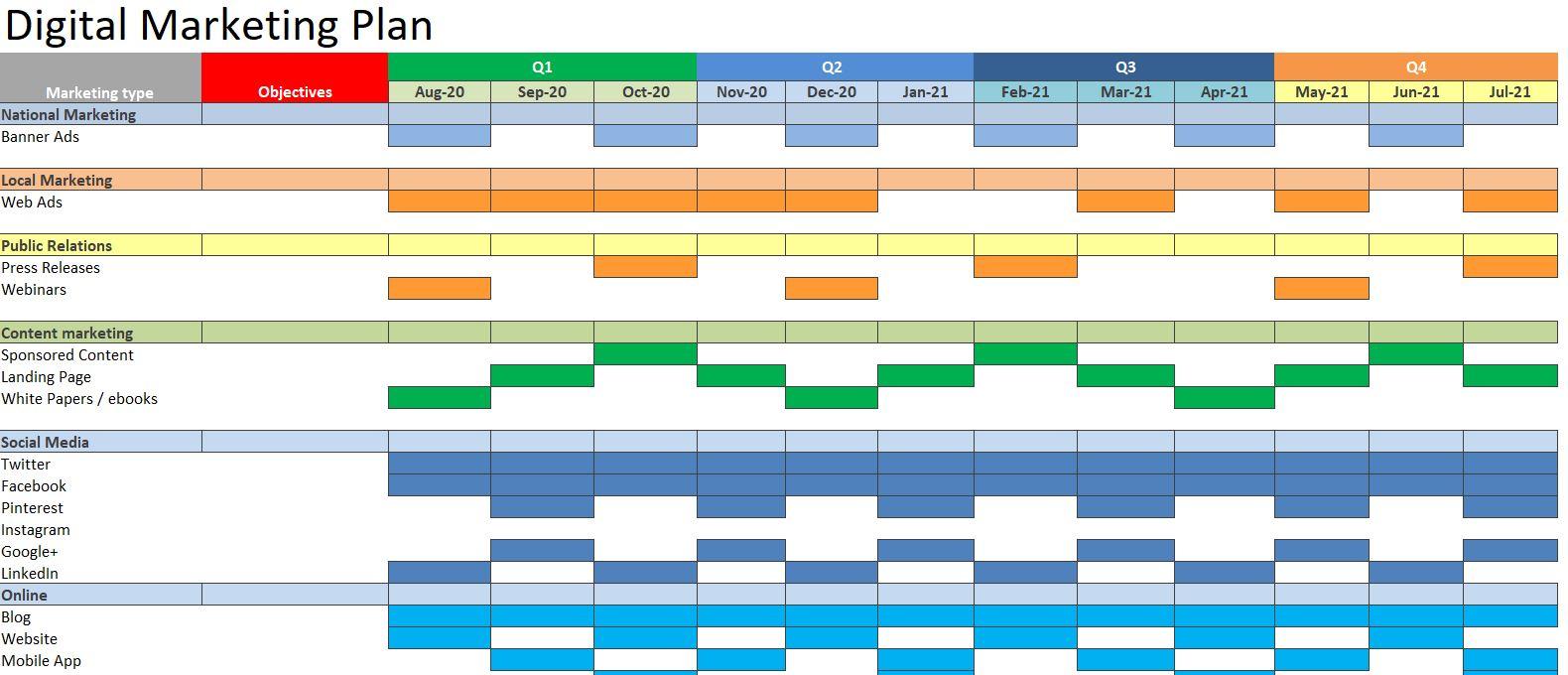digital-marketing-plan-template