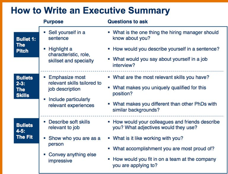 executive-summary-template-executive-summary-template