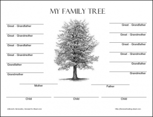 Free Family Tree Templates 20 Formats Examples Guide All Form