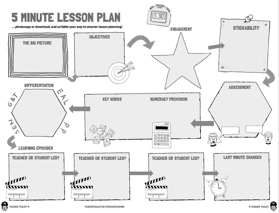 5 min. Lesson Plan