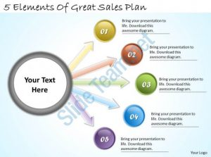 Business sales plan
