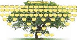 Large Family Tree Templates