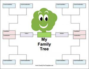 Printable Family Tree Templates