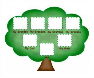 Sample Family Tree templates