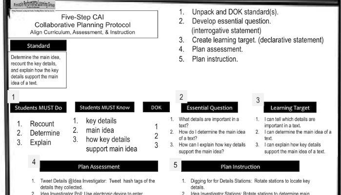 effective lesson plan template