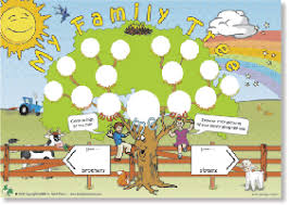 family Tree Templates For kids