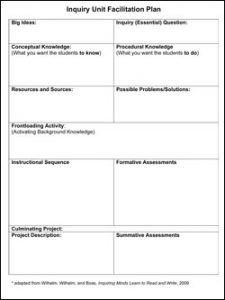 inquiry based lesson plan