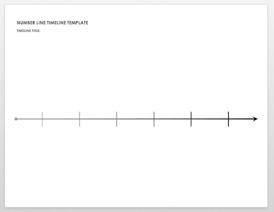 number line timeline template