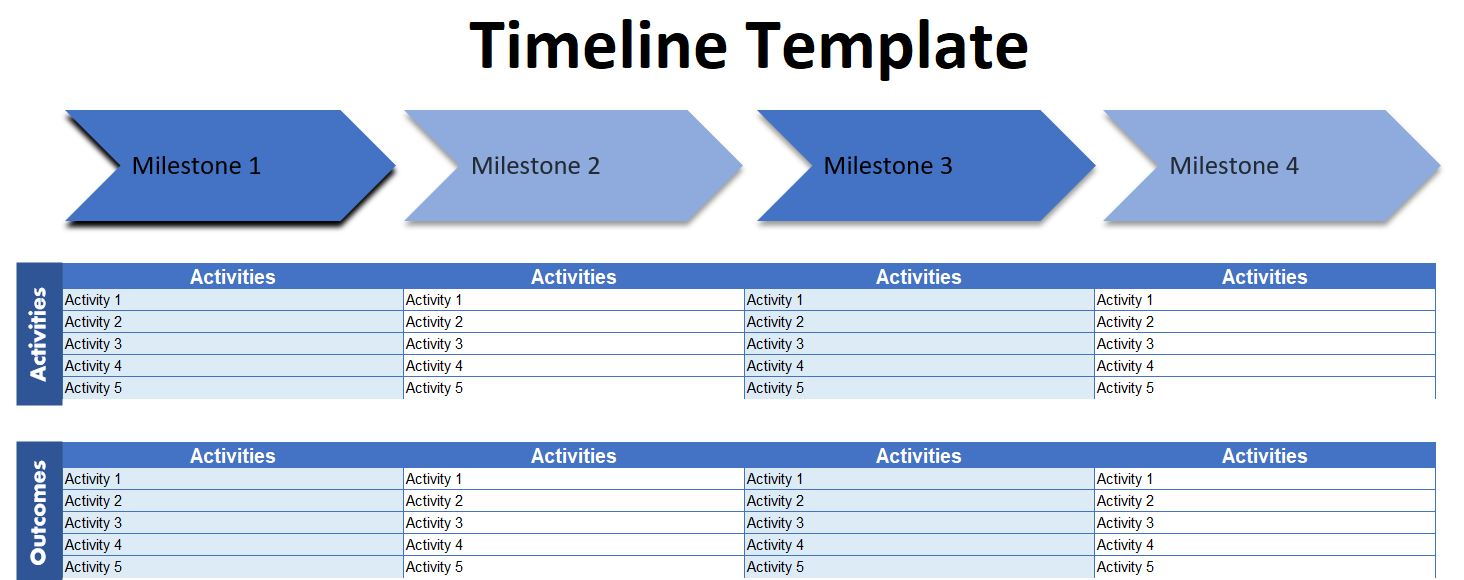 Timeline Templates 20 Free Excel Word Pdf Psd Format