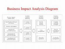 ImpactAnalysis Template