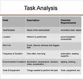 Task Analysis Template