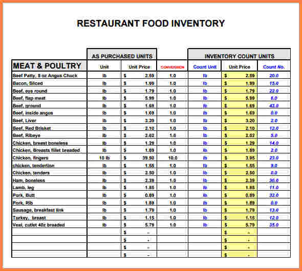 Restaurant food inventory template