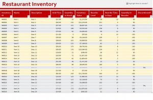 Restaurant inventory template download