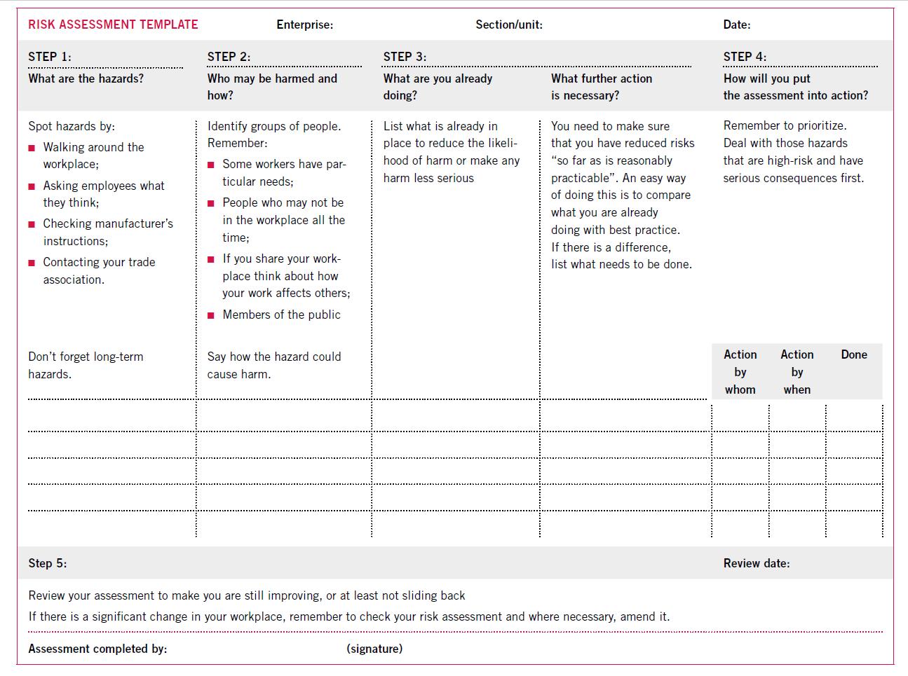 Basic Risk Assessment Templates 1