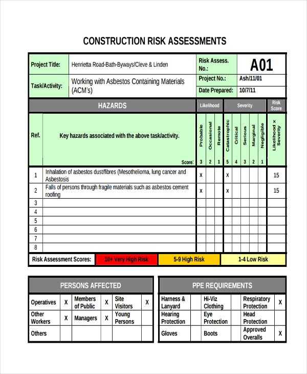 Construction Risk Assessment Templates