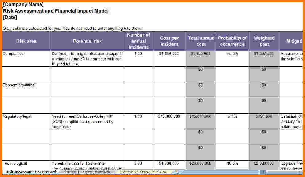 Risk Assessment Templates Excel