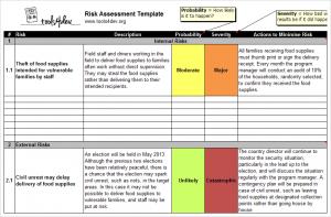 risk-assessment-template
