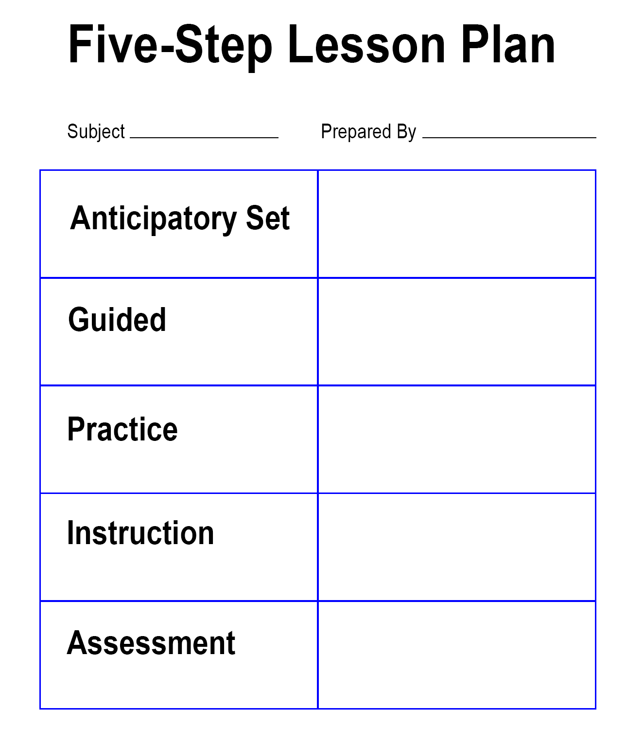 Five Step Lesson Plan-min