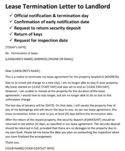 Lease Termination Letter Tenant